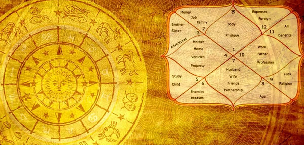 """Система """"Зодиак"""" и Библия: есть ли какая-то связь?"""